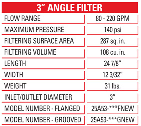 A024-Manual-Disc-Filters-3-angle-chart