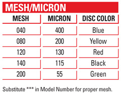 A024-Manual-Disc-Filters-mesh-micronchart