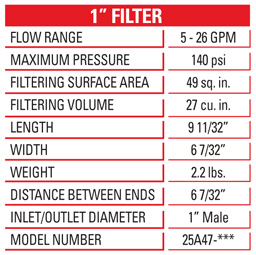 Manual-Disc-Filters-1-chart