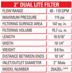Manual-Disc-Filters-2-dual-chart