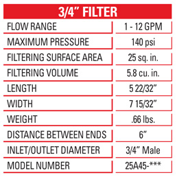 Manual-Disc-Filters-3-4-chart