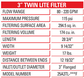 Manual-Disc-Filters-3-lite-chart