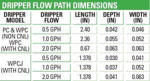 dripper-pc-flow-path