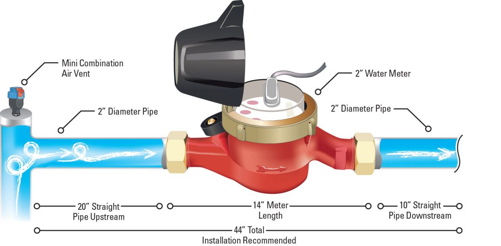 watermeters-pipeinstall